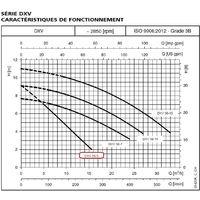 Pompe FLYGT DXVM 35-5 de relevage DELINOX - 15 m3/h - 9 m - Rp 1''½ - Mono 230V - 50Hz - 0,55 kW - auto