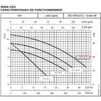 Pompe FLYGT DXV 50-15 de relevage DELINOX - 33 m3/h - 11 m - Rp 2'' - Tri 400V - 50Hz - 1,5 KW - manuel