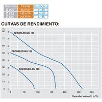 Extractor de baño decorativo blanco con Led integrado Decorled-mu Blanco 100mm - Blanco