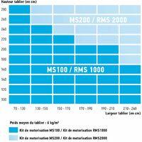 Kit de motorisation radio avec moteur Altus 50 RTS 30Nm pour volets roulants porte-fenêtre Somfy RMS 2000 - 2400673
