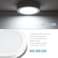 Hommoo 2 Piece 12W Surface Mounted Panel Light Cool White Round 220V LLDDE-MBD10L12WX2