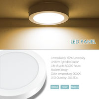 Hommoo 1 Piece 18W Surface Mounted Panel Light Warm White Round 220V LLDDE-MBD10N18W