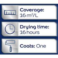 Dulux 2.5L - Professional Undercoat Pure Brilliant White