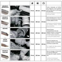 Leman - Coffret Assortiment 5 Outils de Tournage Acier
