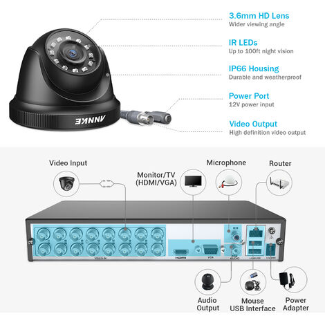 ANNKE 16CH 1080P Lite CCTV System 12pcs 2.0MP Outdoor Security Dome Cameras IR Night Video Surveillance CCTV Kit - 2TB HDD