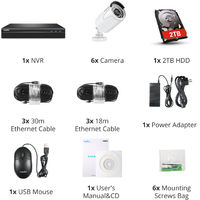 SANNCE 5MP FHD PoE Network Video Security System, 8CH 5MP Surveillance NVR with H.264+ Video Compression, 6*5MP HD Weatherproof Cameras - with 2TB HDD