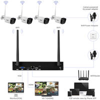 ANNKE Wifi Wireless 8 Channel NVR Video Camera CCTV Security System For Home House Outdoor Survelliance 8 Cameras – 2TB Hdd
