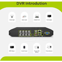 SANNCE 8CH 1080p Security Camera System 5 in 1 CCTV DVR Recorder Waterproof Wired Videosurveillance Kits For Home Outdoor Indoor 8 Cameras - No Hard Drive