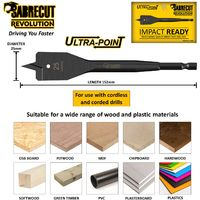 1pc SabreCut 25mm x 152mm Impact Rated Spade Bit - SCRIW25_1