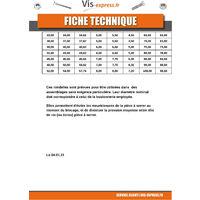 RONDELLE PLATE M12X27X2.5 M ACIER ZINGUE NOIR   Conditionnement: Unitaire