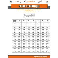 RONDELLE PLATE M5X12X1 M ACIER ZINGUE NOIR | Conditionnement: Unitaire