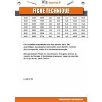 RONDELLE PLATE M3X8X0.8 M ACIER ZINGUE NOIR | Unitaire