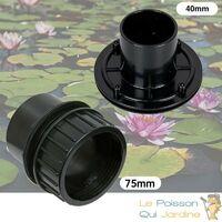 Mix De 2 Passe-Parois, à VISSER 75 mm + VIS INOX 40 mm, PVC , Pour Bassins