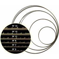 Hoja de sierra de cinta No. 12 para SRP14CE Pégas