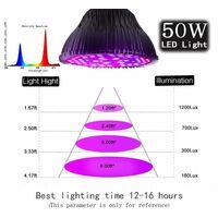 Spectrum Full Spectrum LED Plant Growth 50W Greenhouse Planting Additional Light
