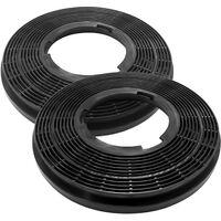 CB506 Carbon Filter (2PCS) - Accessories for CIARRA Cooker Hood 913ASS52-UK - Black