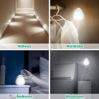 Indoor motion sensor light, 60 lumens LED closet light, battery-powered under-cabinet lighting, suitable for wireless security night lights in corridors, stairs, and entrances (3-pack, cool white)