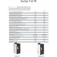 Pack Poêle à granules SUNNY 7 Etanche + Kit Conduit Vertical 100/150 - Noir