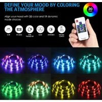 LED Strip, 1.5m LED Strip with 10 Button Remote Control, IP65 Waterproof Backlight, 20 Colors, 19 Modes, LED TV Lighting for TV Screen, Office, Computer, Party [Energy Class A +]