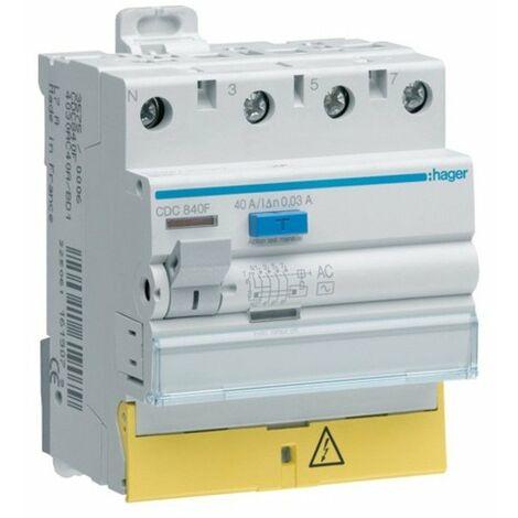 iID interrupteur différentiel 4P 40A 100mA type AC A9R12440 Acti9