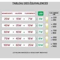 Projecteur LED extérieur - Non dimmable - 6500K - 20W - Gris
