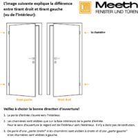 Portes d'entrée aluminium modèle 28, intérieur: blanc, extérieur: blanc largeur: 88cm, hauteur: 200cm, sens d'ouverture: tirant gauche