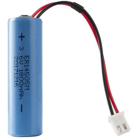 Blue Battery de Astralpool - Analyse de l'eau