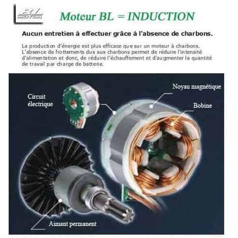 Makita DDF459RMJ Perceuse Visseuse 18 V Li-Ion 4 Ah /Ø 13 mm
