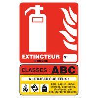 Panneaux Extincteur Classe ABC