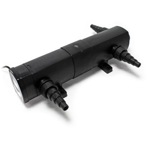 UV pond filters