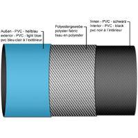 Mèrlett Jamaica L Tuyau Plat en PVC Tuyau à pression ID 76mm (3 pouce) au mètre