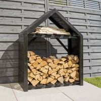 Black Log Store