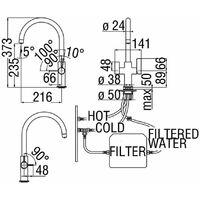 Mezclador de fregadero para agua filtrada de 3 vías Nobili Flag FL96824/3VCR   Cromo