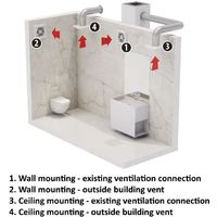 200mm Humidity Sensor Ventilation Extractor Fan Ventilation Two Motor Speeds