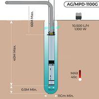 """Grandmaster - Bomba De Agua Sumergible Para Pozo, 1100W/1.5HP, 10.5m3/h, Acero Inoxidable, Profundidad Máxima 40m, Cable Eléctrico 22m, 2850RPM, IP68, Bomba Eléctrica 2"""" , 16 Impulsores"""
