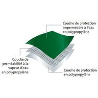 Écran Sous Toiture/ Pare Pluie HPV R2 AEROMAX Sud Bois by SALOLA Rouleau de 1.5x50m : 75 m²