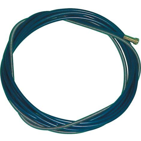 Kennedy Euro-torch Lining Blue 3MTR -0.6-0.9MM