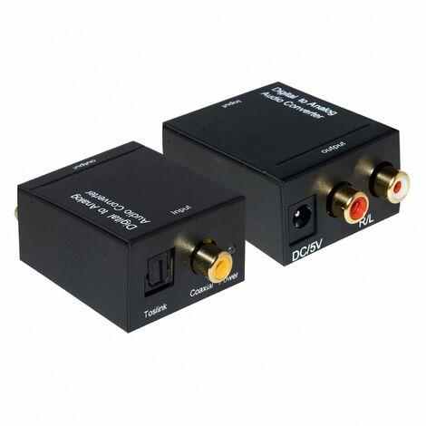 Convertidor señal Audio Digital a Audio Analogico.