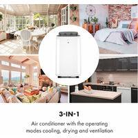 Grandbreeze Eco 12K Air Conditioner 3-in-1 460 m