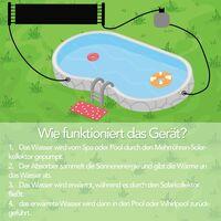 2 X 605x80CM Chauffage de piscine, panneau solaire, absorbeur solaire