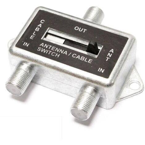 BeMatik - Selector de cable de antena TV/SAT y CABLE