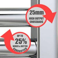 BRAY Straight Towel Warmer / Heated Towel Rail, Chrome - Electric, Thermostat + Timer, 30cm x 80cm