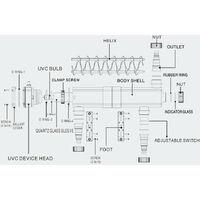 Stérilisateur UVC clarificateur d'eau bassins étang lampe 24 watts