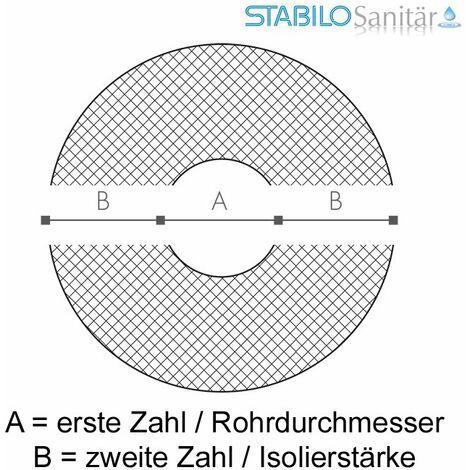Austroflex Steinwolle Rohrschale alukaschiert 22x15 mm 50/% EnEV Rohrisolierung