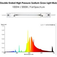 1000W Double Ended High Pressure Sodium Grow Light Full Spectrum DE HPS Lamp Blubs for Hydroponic Aeroponic Horticulture Growing Equipment