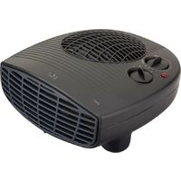 Calefactor Electrico Horiz 2000w Jata