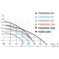 Pompe eaux usées + broyeur FURIATKA370+20M, 370W, 230V, tuyau 20m
