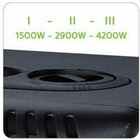 Estufa De Gas Haeger Premium Warm Negro 4200 W