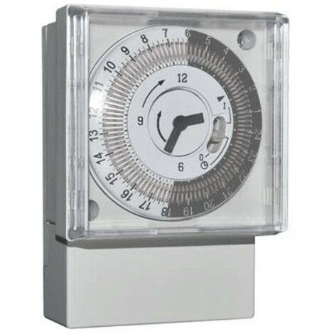 Interruptor de tiempo-Perry diario para montaje en pared y Din 1IO0018