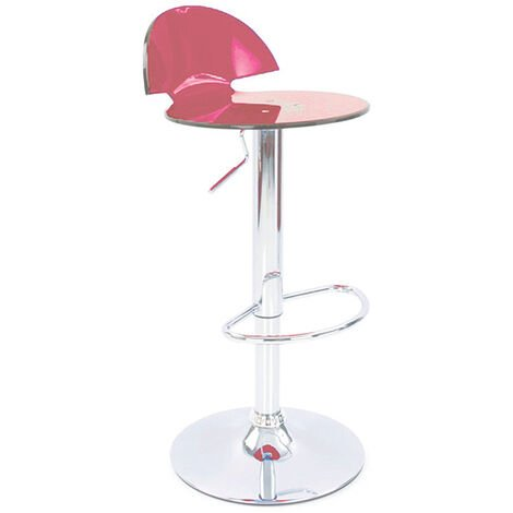 Jamie Translucent Acrylic Kitchen Bar Stool - Red Red Acrylic
